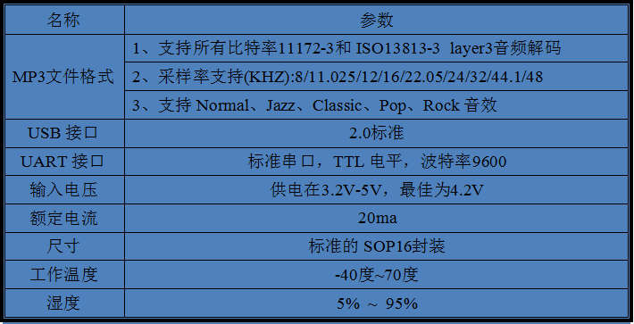 CX830硬件参数.png