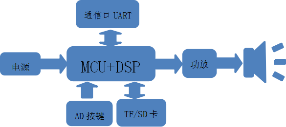 CX830使用说明图.png